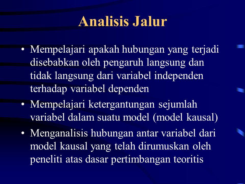 Analisis Jalur Mempelajari apakah hubungan yang terjadi disebabkan oleh pengaruh langsung dan tidak langsung dari variabel independen terhadap variabel dependen Mempelajari ketergantungan sejumlah variabel dalam suatu model (model kausal) Menganalisis hubungan antar variabel dari model kausal yang telah dirumuskan oleh peneliti atas dasar pertimbangan teoritis
