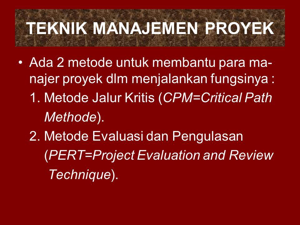 TEKNIK MANAJEMEN PROYEK Ada 2 metode untuk membantu para ma- najer proyek dlm menjalankan fungsinya : 1. Metode Jalur Kritis (CPM=Critical Path Method