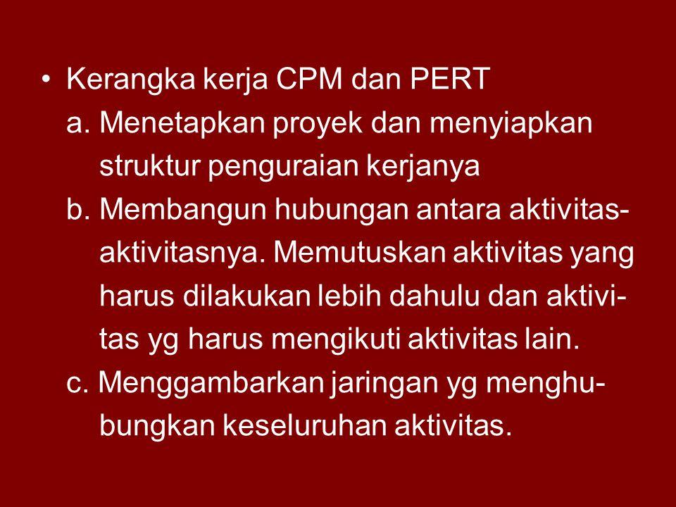 Kerangka kerja CPM dan PERT a. Menetapkan proyek dan menyiapkan struktur penguraian kerjanya b. Membangun hubungan antara aktivitas- aktivitasnya. Mem