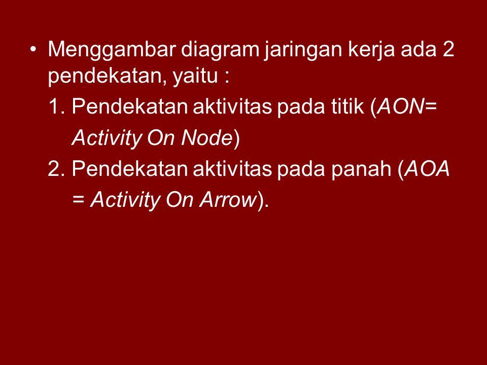 Menggambar diagram jaringan kerja ada 2 pendekatan, yaitu : 1. Pendekatan aktivitas pada titik (AON= Activity On Node) 2. Pendekatan aktivitas pada pa