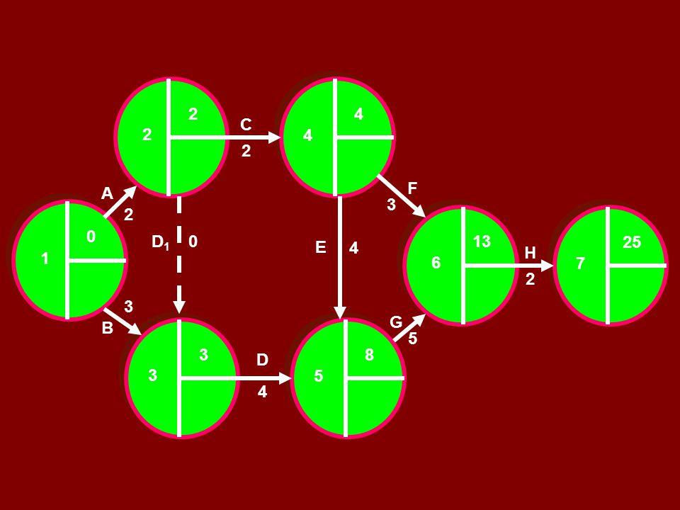 A C B D1D1 D E F G H 1 2 3 5 4 6 7 2 2 3 0 4 4 5 3 2 0 24 13 25 83