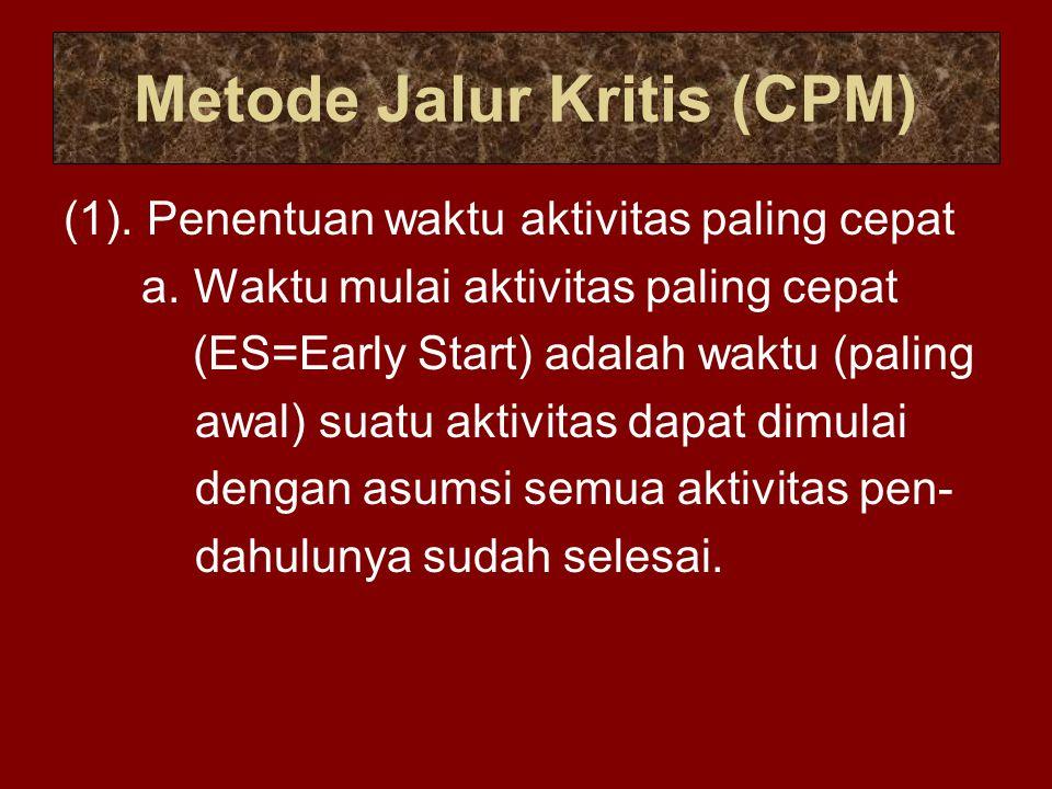 Metode Jalur Kritis (CPM) (1). Penentuan waktu aktivitas paling cepat a. Waktu mulai aktivitas paling cepat (ES=Early Start) adalah waktu (paling awal