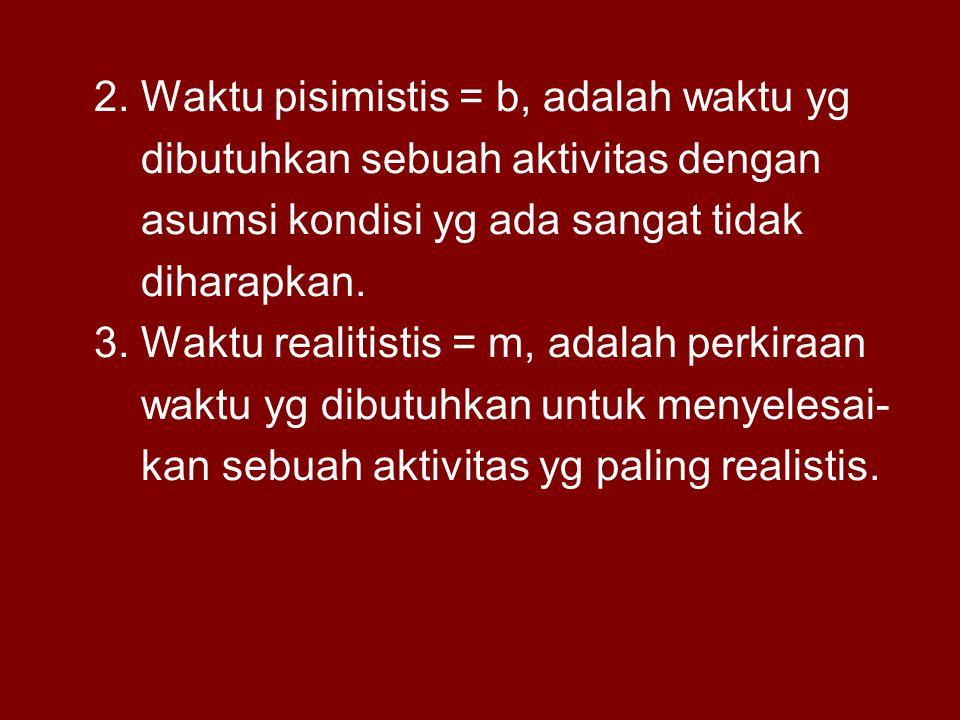 2. Waktu pisimistis = b, adalah waktu yg dibutuhkan sebuah aktivitas dengan asumsi kondisi yg ada sangat tidak diharapkan. 3. Waktu realitistis = m, a