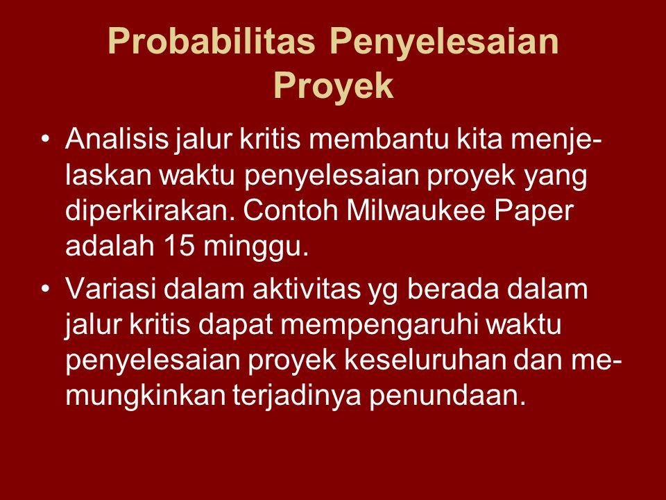 Probabilitas Penyelesaian Proyek Analisis jalur kritis membantu kita menje- laskan waktu penyelesaian proyek yang diperkirakan. Contoh Milwaukee Paper