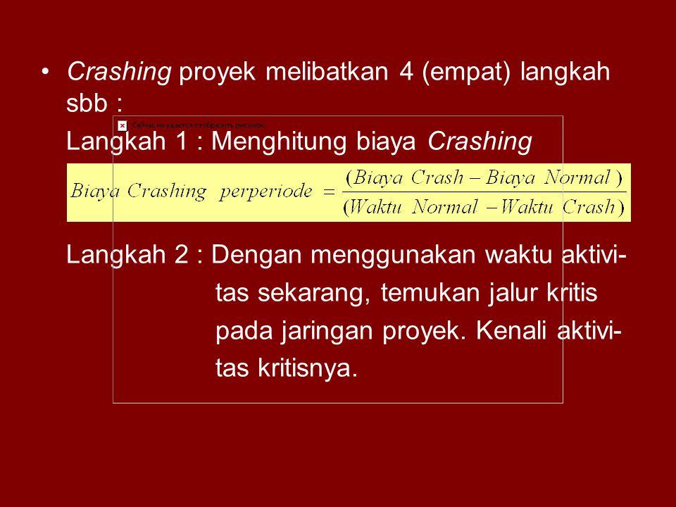 Crashing proyek melibatkan 4 (empat) langkah sbb : Langkah 1 : Menghitung biaya Crashing Langkah 2 : Dengan menggunakan waktu aktivi- tas sekarang, te
