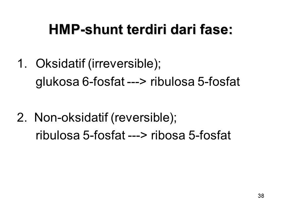 38 HMP-shunt terdiri dari fase: 1.Oksidatif (irreversible); glukosa 6-fosfat ---> ribulosa 5-fosfat 2.