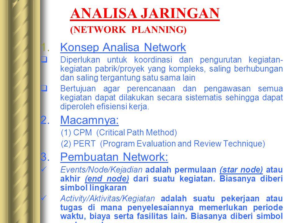 ANALISA JARINGAN (NETWORK PLANNING) 1.Konsep Analisa Network  Diperlukan untuk koordinasi dan pengurutan kegiatan- kegiatan pabrik/proyek yang komple