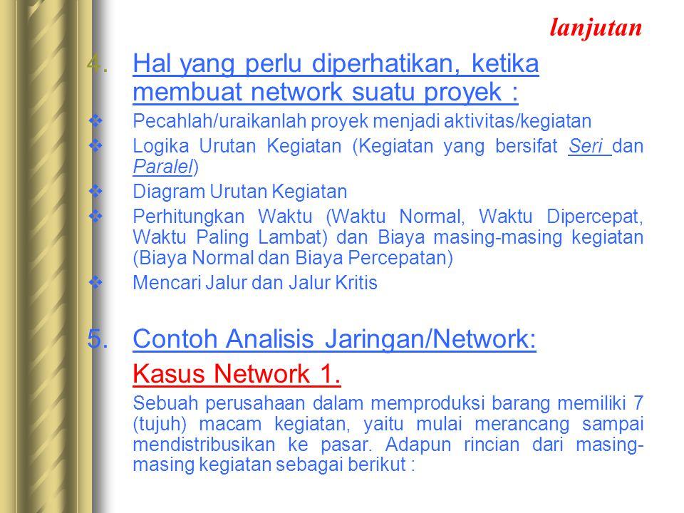 lanjutan 4.Hal yang perlu diperhatikan, ketika membuat network suatu proyek :  Pecahlah/uraikanlah proyek menjadi aktivitas/kegiatan  Logika Urutan