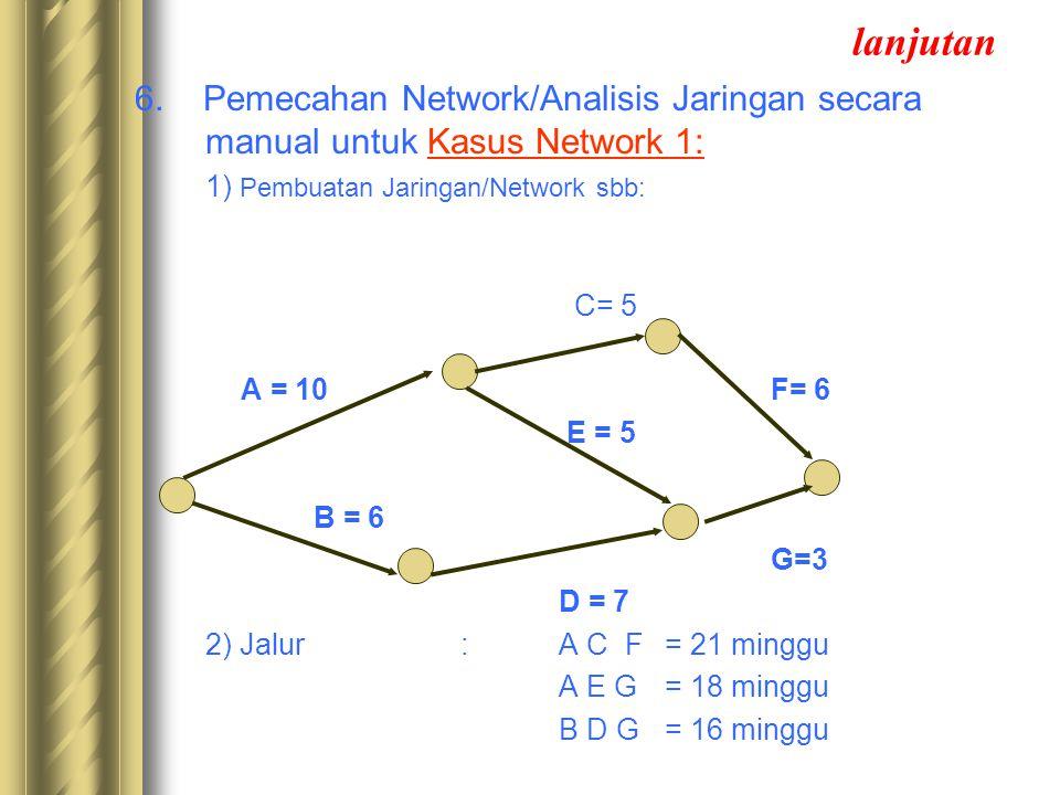 2) Jalur : A C F (1-3-4-6)= 21 minggu A E G(1-3-5-6)= 18 minggu B D G(1-2-5-6)= 16 minggu Jalur sebenarnya jalan yang bisa dilalui dari node awal sampai node akhir.