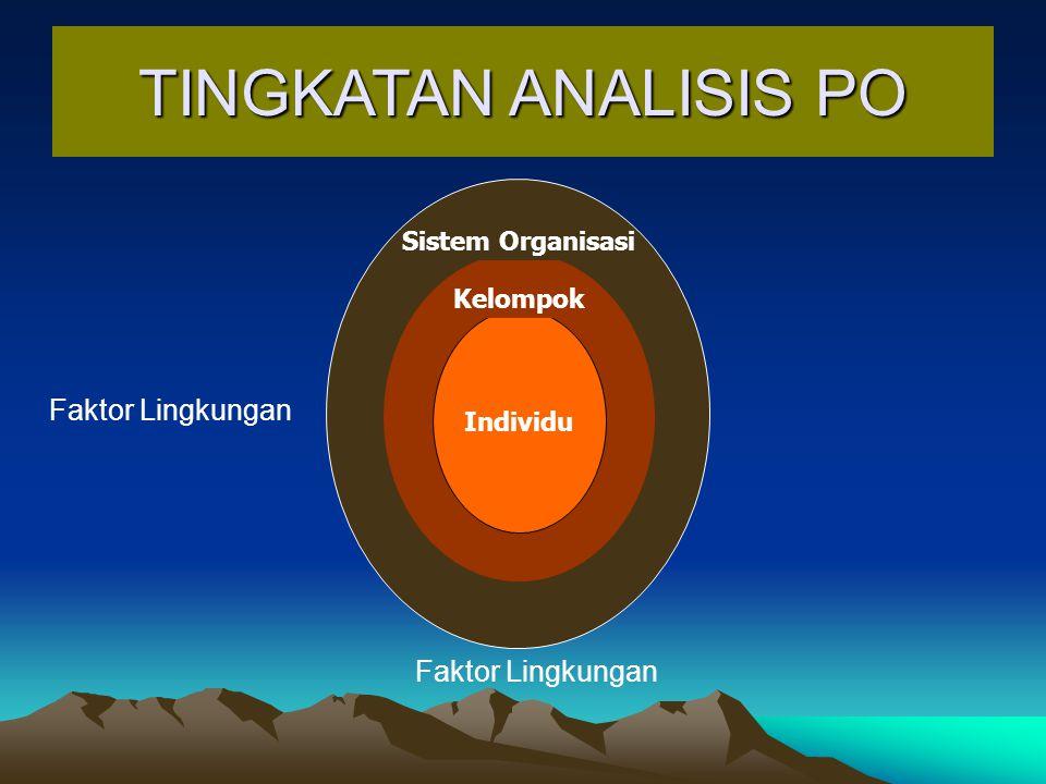 TINGKATAN ANALISIS PO Faktor Lingkungan Individu Kelompok Sistem Organisasi