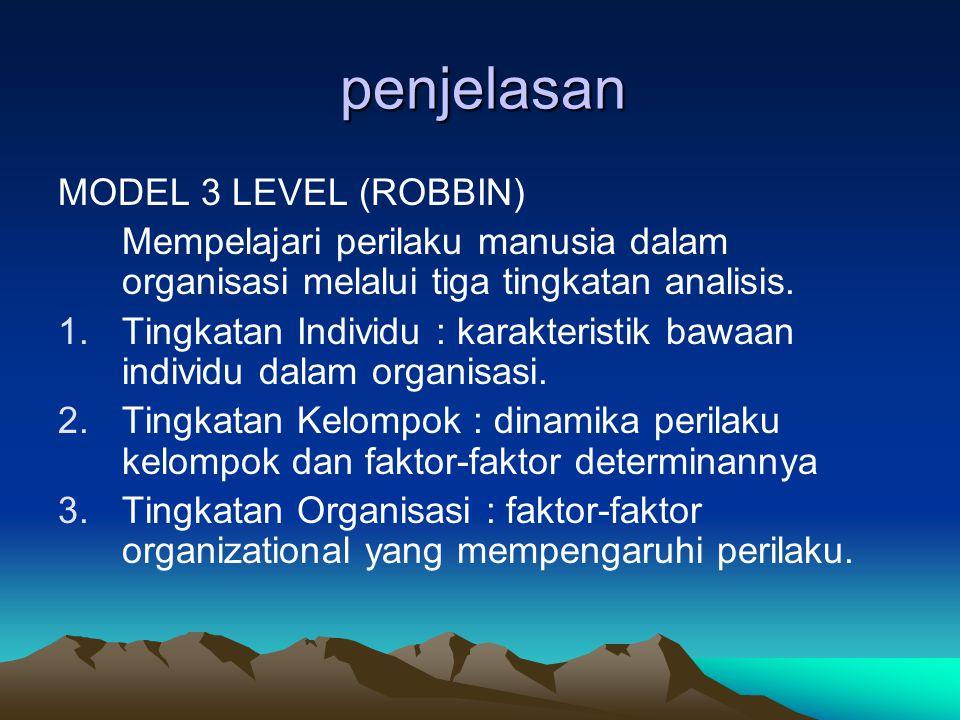 penjelasan MODEL 3 LEVEL (ROBBIN) Mempelajari perilaku manusia dalam organisasi melalui tiga tingkatan analisis. 1.Tingkatan Individu : karakteristik