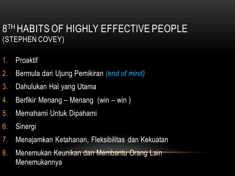 8 TH HABITS OF HIGHLY EFFECTIVE PEOPLE (STEPHEN COVEY) 1.Proaktif 2.Bermula dari Ujung Pemikiran (end of mind) 3.Dahulukan Hal yang Utama 4.Berfikir Menang – Menang (win – win ) 5.Memahami Untuk Dipahami 6.Sinergi 7.Menajamkan Ketahanan, Fleksibilitas dan Kekuatan 8.Menemukan Keunikan dan Membantu Orang Lain Menemukannya