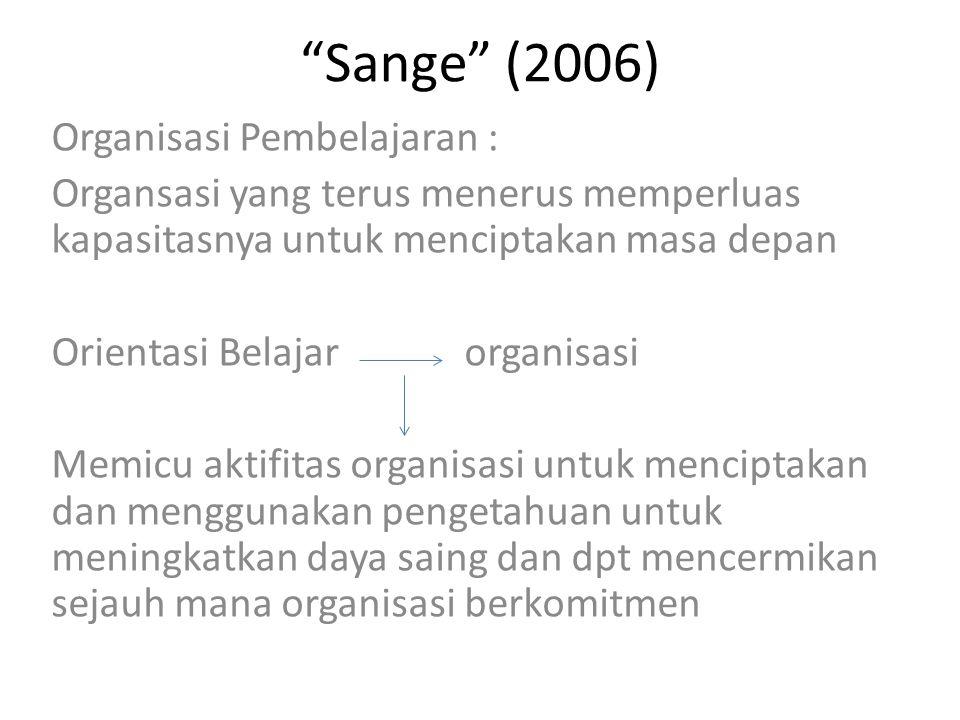 """""""Sange"""" (2006) Organisasi Pembelajaran : Organsasi yang terus menerus memperluas kapasitasnya untuk menciptakan masa depan Orientasi Belajar organisas"""