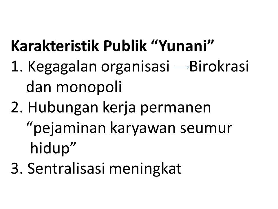 "Karakteristik Publik ""Yunani"" 1. Kegagalan organisasi Birokrasi dan monopoli 2. Hubungan kerja permanen ""pejaminan karyawan seumur hidup"" 3. Sentralis"