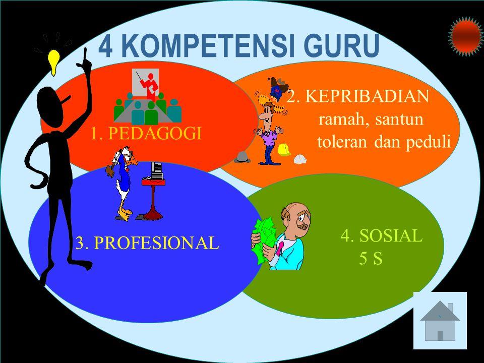 4 KOMPETENSI GURU 2.KEPRIBADIAN ramah, santun toleran dan peduli 1.