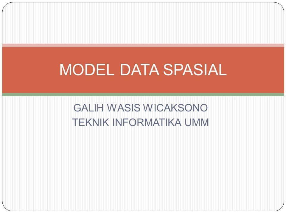 GALIH WASIS WICAKSONO TEKNIK INFORMATIKA UMM MODEL DATA SPASIAL