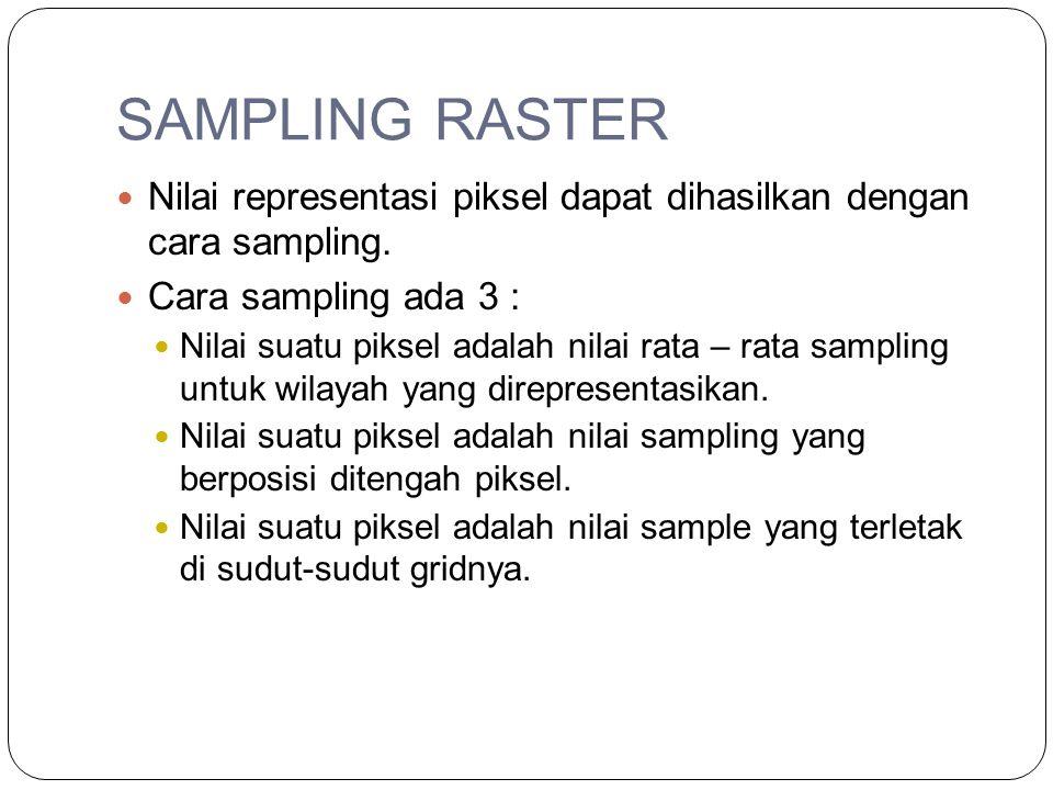 SAMPLING RASTER Nilai representasi piksel dapat dihasilkan dengan cara sampling. Cara sampling ada 3 : Nilai suatu piksel adalah nilai rata – rata sam