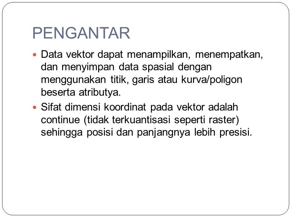 PENGANTAR Data vektor dapat menampilkan, menempatkan, dan menyimpan data spasial dengan menggunakan titik, garis atau kurva/poligon beserta atributya.