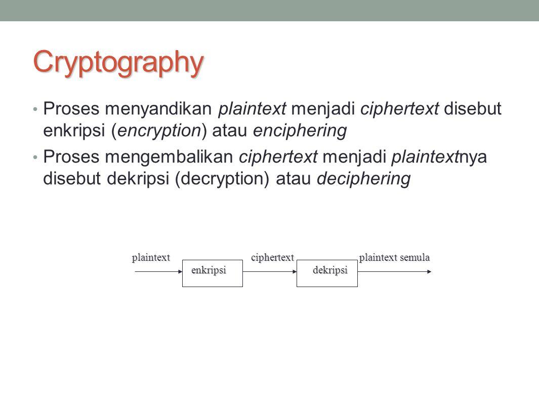 Cryptography Proses menyandikan plaintext menjadi ciphertext disebut enkripsi (encryption) atau enciphering Proses mengembalikan ciphertext menjadi pl