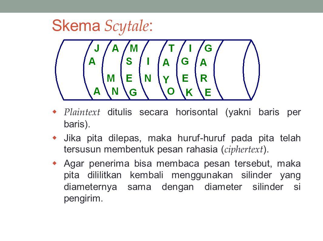 Skema Scytale :  Plaintext ditulis secara horisontal (yakni baris per baris).  Jika pita dilepas, maka huruf-huruf pada pita telah tersusun membentu