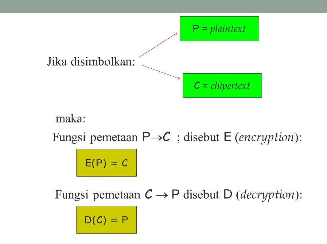 Jika disimbolkan: C = chipertext P = plaintext maka: Fungsi pemetaan P  C ; disebut E ( encryption ): Fungsi pemetaan C  P disebut D ( decryption ):