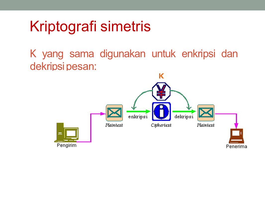 K yang sama digunakan untuk enkripsi dan dekripsi pesan: Kriptografi simetris