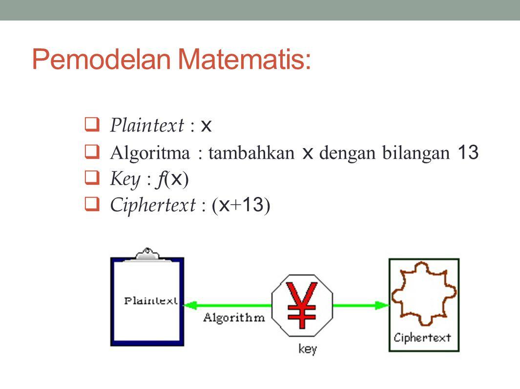 Pemodelan Matematis:  Plaintext : x  Algoritma : tambahkan x dengan bilangan 13  Key : f ( x )  Ciphertext : ( x + 13 )
