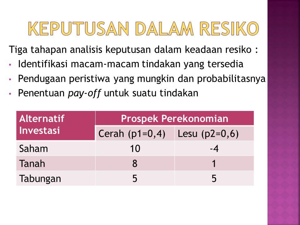 Tiga tahapan analisis keputusan dalam keadaan resiko : Identifikasi macam-macam tindakan yang tersedia Pendugaan peristiwa yang mungkin dan probabilit