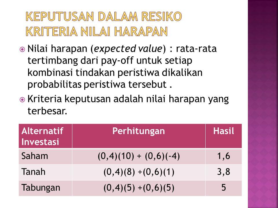  Nilai harapan (expected value) : rata-rata tertimbang dari pay-off untuk setiap kombinasi tindakan peristiwa dikalikan probabilitas peristiwa terseb