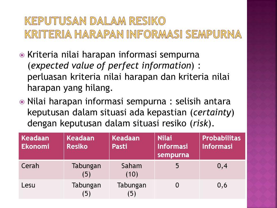  Kriteria nilai harapan informasi sempurna (expected value of perfect information) : perluasan kriteria nilai harapan dan kriteria nilai harapan yang