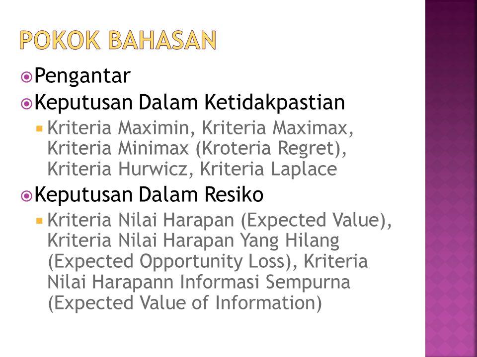  Pengantar  Keputusan Dalam Ketidakpastian  Kriteria Maximin, Kriteria Maximax, Kriteria Minimax (Kroteria Regret), Kriteria Hurwicz, Kriteria Lapl