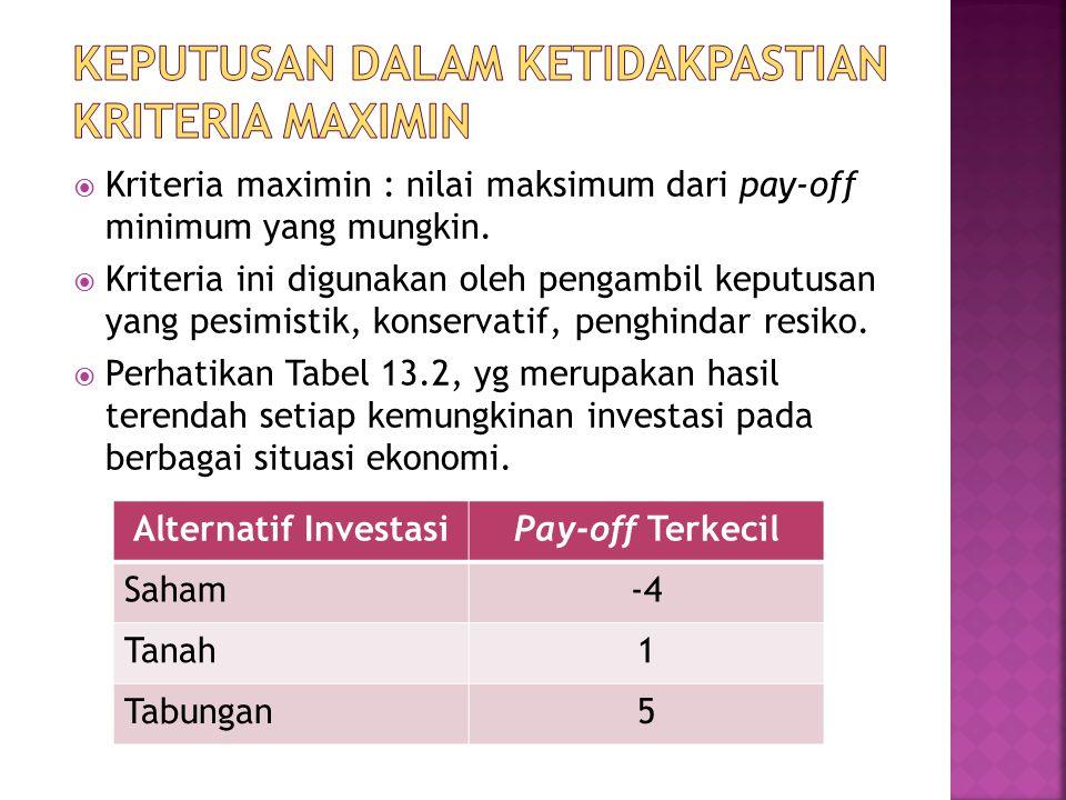  Kriteria maximin : nilai maksimum dari pay-off minimum yang mungkin.  Kriteria ini digunakan oleh pengambil keputusan yang pesimistik, konservatif,
