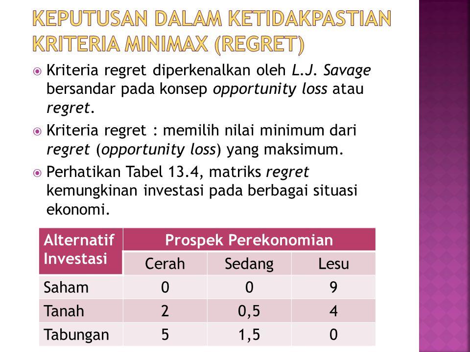  Kriteria regret diperkenalkan oleh L.J. Savage bersandar pada konsep opportunity loss atau regret.  Kriteria regret : memilih nilai minimum dari re