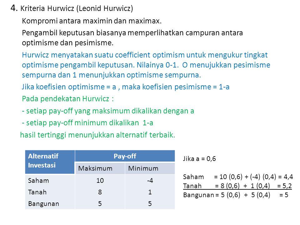 4. Kriteria Hurwicz (Leonid Hurwicz) Kompromi antara maximin dan maximax. Pengambil keputusan biasanya memperlihatkan campuran antara optimisme dan pe