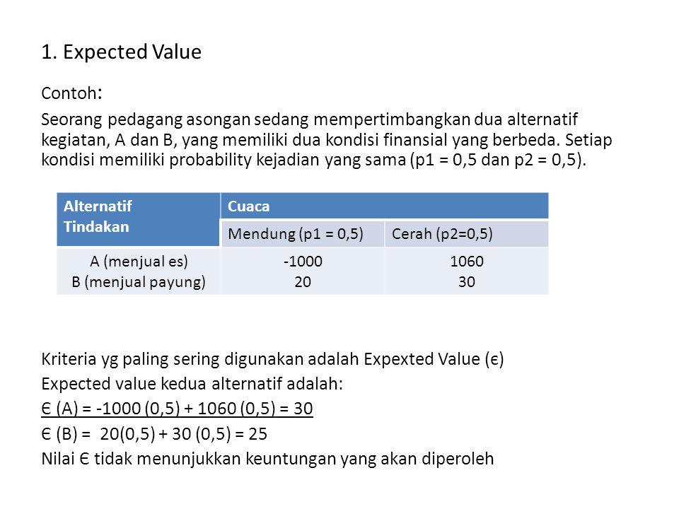 Contoh : Seorang pedagang asongan sedang mempertimbangkan dua alternatif kegiatan, A dan B, yang memiliki dua kondisi finansial yang berbeda. Setiap k