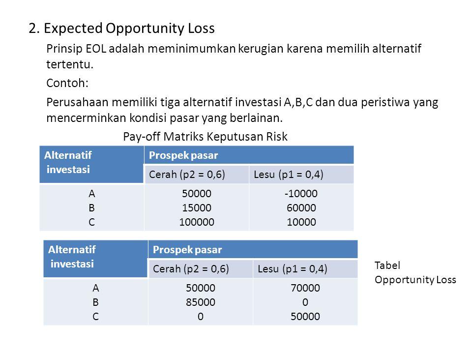 2. Expected Opportunity Loss Prinsip EOL adalah meminimumkan kerugian karena memilih alternatif tertentu. Contoh: Perusahaan memiliki tiga alternatif