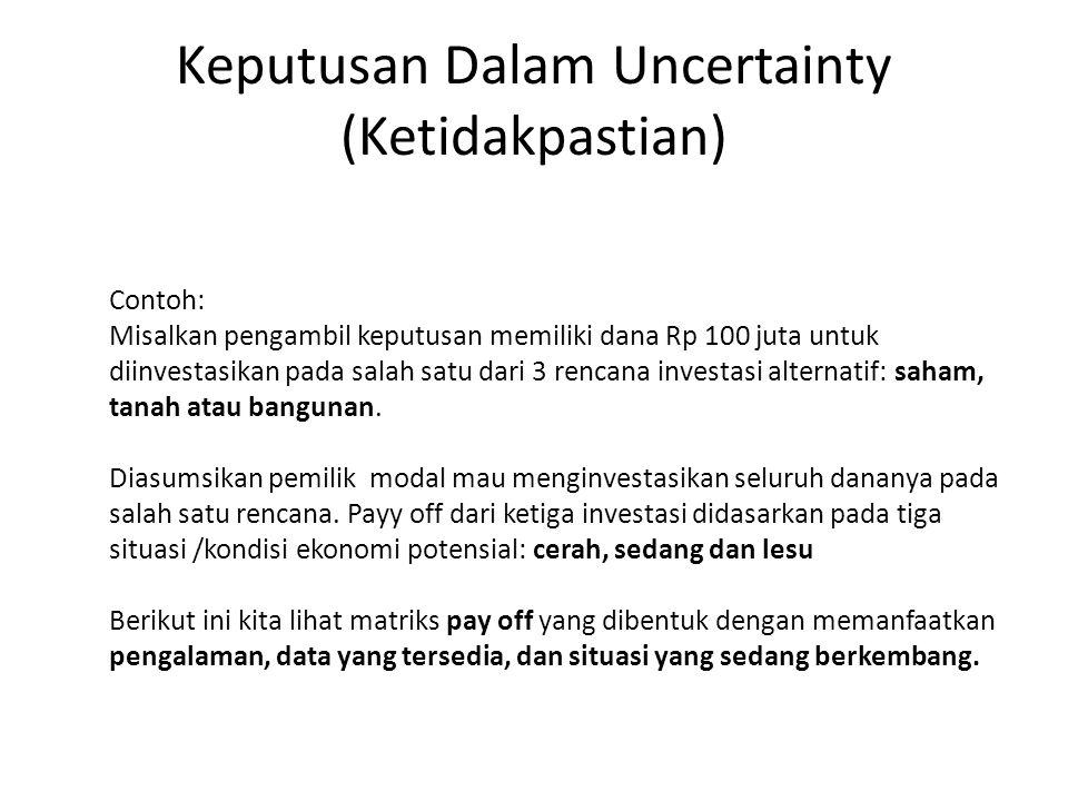 Keputusan Dalam Uncertainty (Ketidakpastian) Contoh: Misalkan pengambil keputusan memiliki dana Rp 100 juta untuk diinvestasikan pada salah satu dari