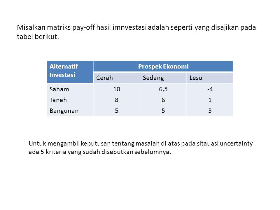 Misalkan matriks pay-off hasil imnvestasi adalah seperti yang disajikan pada tabel berikut. Alternatif Investasi Prospek Ekonomi CerahSedangLesu Saham