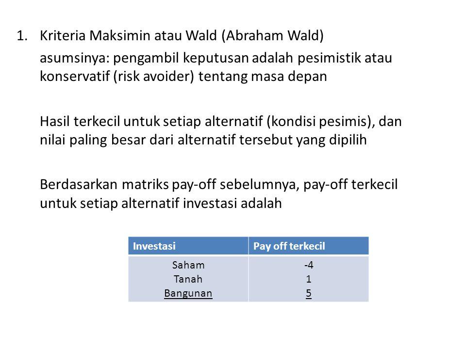 1.Kriteria Maksimin atau Wald (Abraham Wald) asumsinya: pengambil keputusan adalah pesimistik atau konservatif (risk avoider) tentang masa depan Hasil