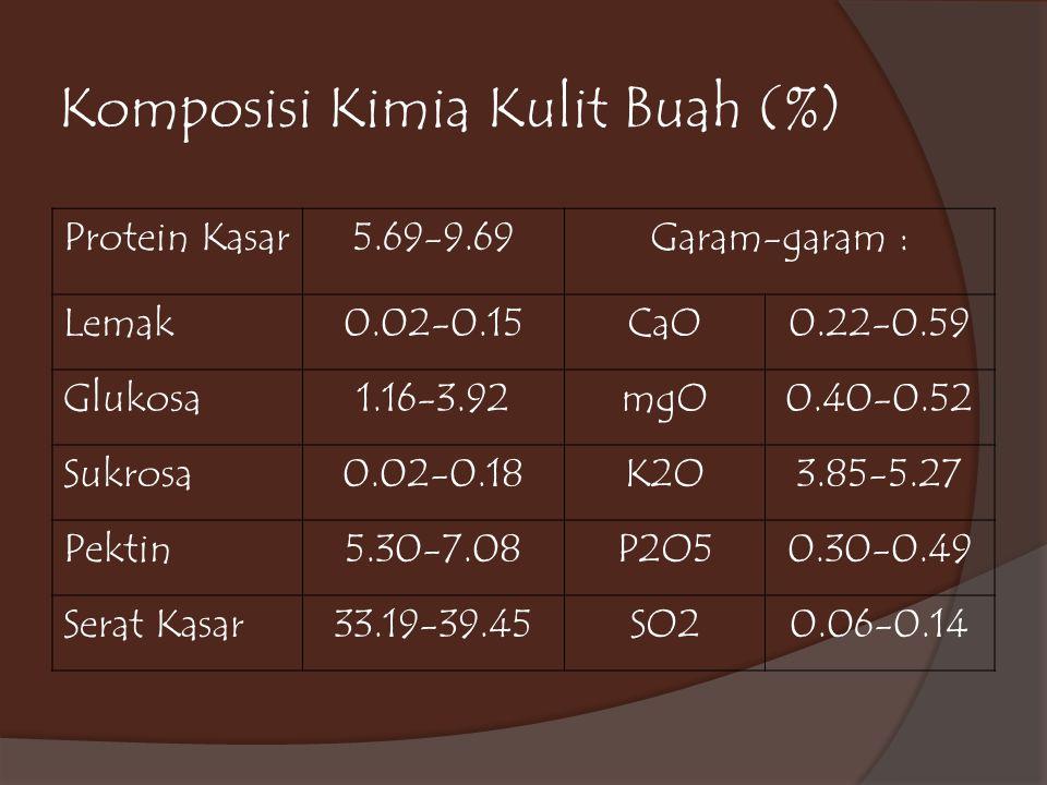 Komposisi Kimia Kulit Buah (%) Protein Kasar5.69-9.69Garam-garam : Lemak0.02-0.15CaO0.22-0.59 Glukosa1.16-3.92mgO0.40-0.52 Sukrosa0.02-0.18K2O3.85-5.2