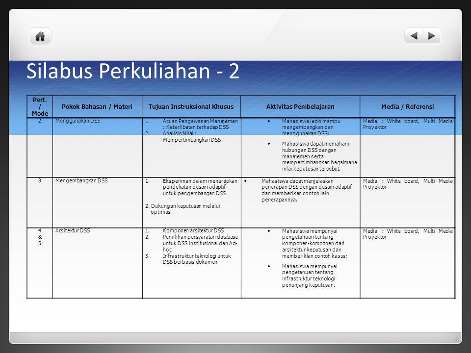 Silabus Perkuliahan - 2 2 Menggunakan DSS 1.Acuan Pengawasan Manajemen : Keterlibatan terhadap DSS 2.Analisis Nilai : Mempertimbangkan DSS  Mahasiswa