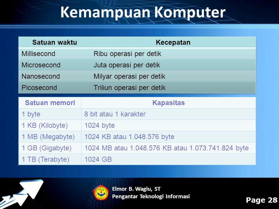 Powerpoint Templates Page 28 Kemampuan Komputer Satuan memoriKapasitas 1 byte8 bit atau 1 karakter 1 KB (Kilobyte)1024 byte 1 MB (Megabyte)1024 KB ata