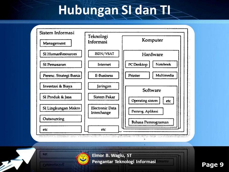 Powerpoint Templates Page 9 Hubungan SI dan TI Elmor B. Wagiu, ST Pengantar Teknologi Informasi