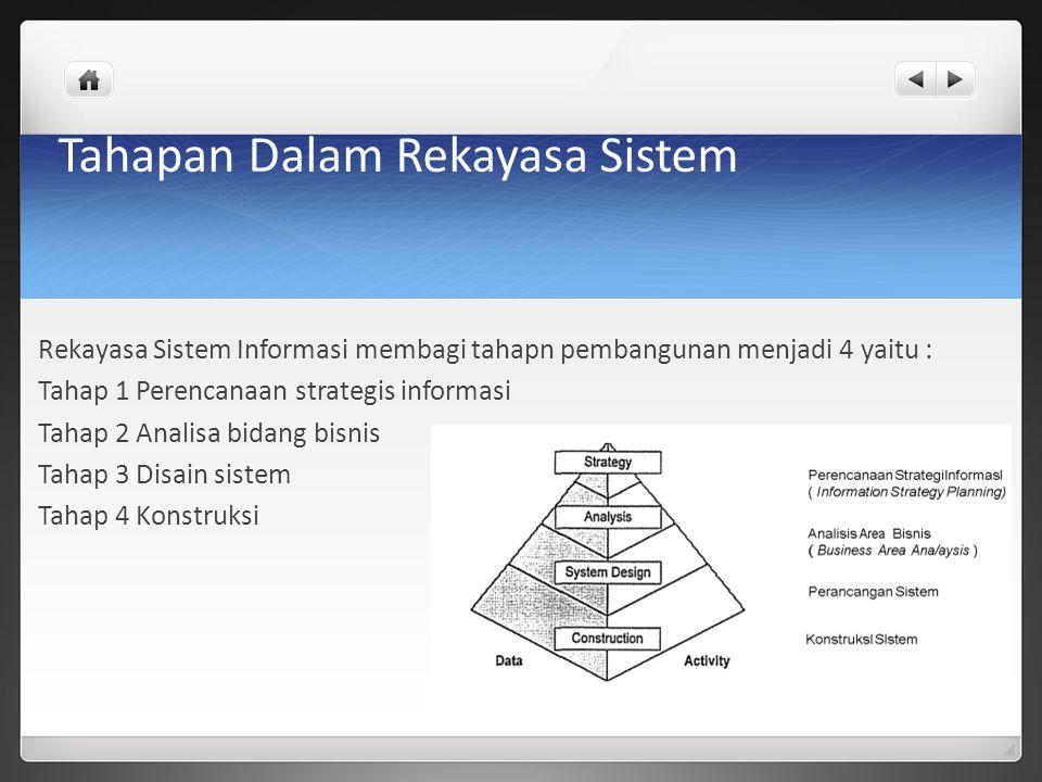 Tahapan Dalam Rekayasa Sistem Rekayasa Sistem Informasi membagi tahapn pembangunan menjadi 4 yaitu : Tahap 1 Perencanaan strategis informasi Tahap 2 A