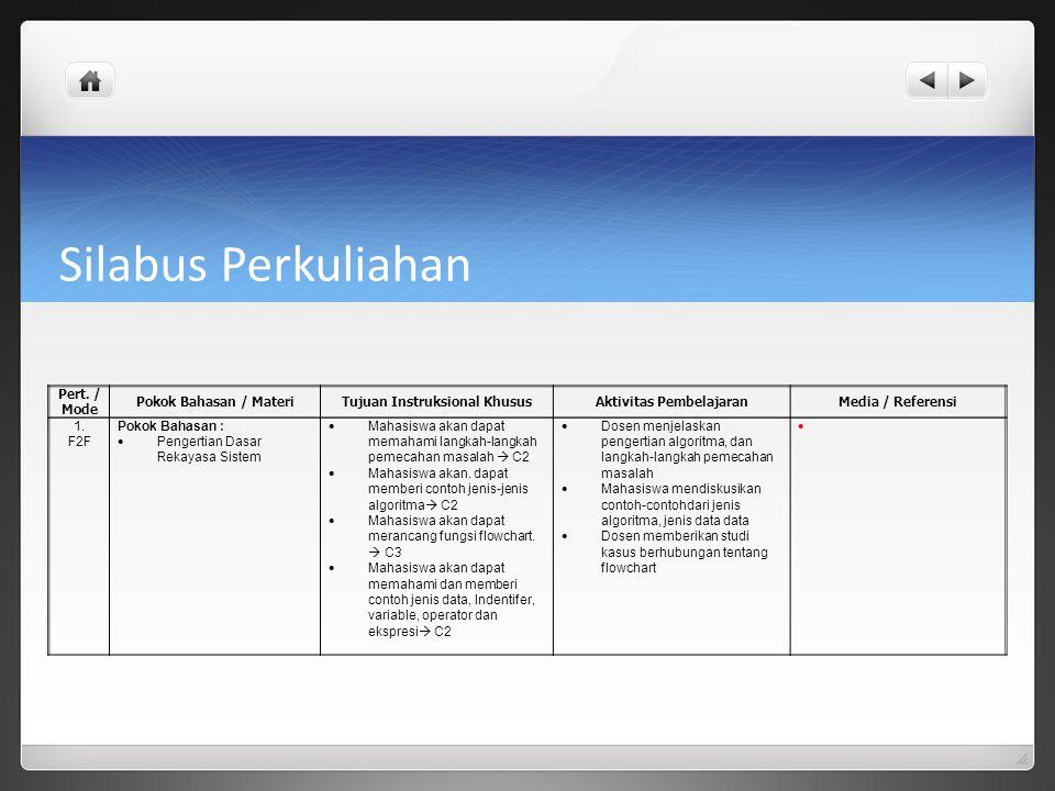 Silabus Perkuliahan Pert. / Mode Pokok Bahasan / MateriTujuan Instruksional KhususAktivitas PembelajaranMedia / Referensi 1. F2F Pokok Bahasan :  Pen
