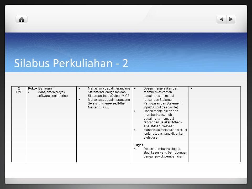 Silabus Perkuliahan - 2 2 F2F Pokok Bahasan :  Manajemen proyek software engineering  Mahasiswa dapat merancang Statement Penugasan dan Statament In