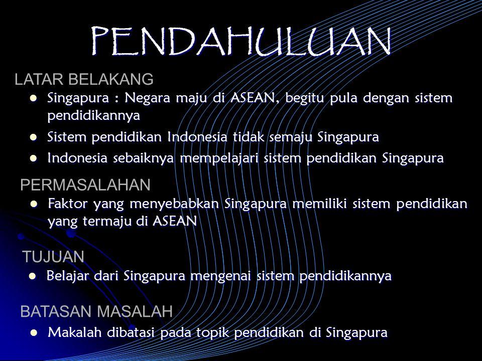 PENDAHULUAN Singapura : Negara maju di ASEAN, begitu pula dengan sistem pendidikannya Singapura : Negara maju di ASEAN, begitu pula dengan sistem pend