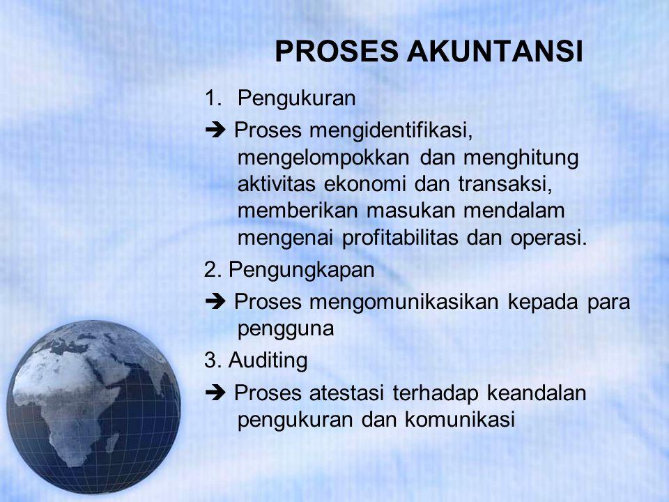 PROSES AKUNTANSI 1.Pengukuran  Proses mengidentifikasi, mengelompokkan dan menghitung aktivitas ekonomi dan transaksi, memberikan masukan mendalam me