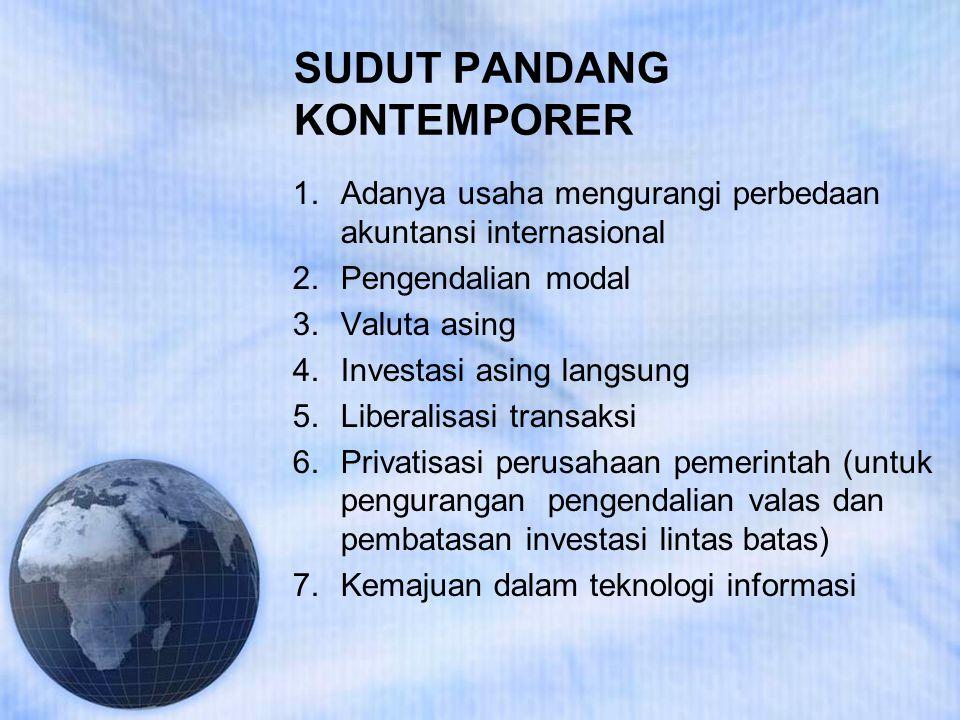SUDUT PANDANG KONTEMPORER 1.Adanya usaha mengurangi perbedaan akuntansi internasional 2.Pengendalian modal 3.Valuta asing 4.Investasi asing langsung 5