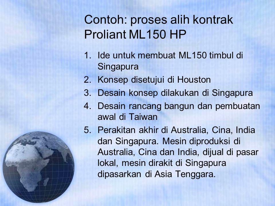1.Ide untuk membuat ML150 timbul di Singapura 2.Konsep disetujui di Houston 3.Desain konsep dilakukan di Singapura 4.Desain rancang bangun dan pembuat